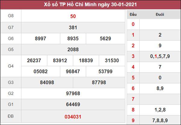 Thống kê XSHCM 1/2/2021 chốt lô VIP Hồ Chí Minh thứ 2