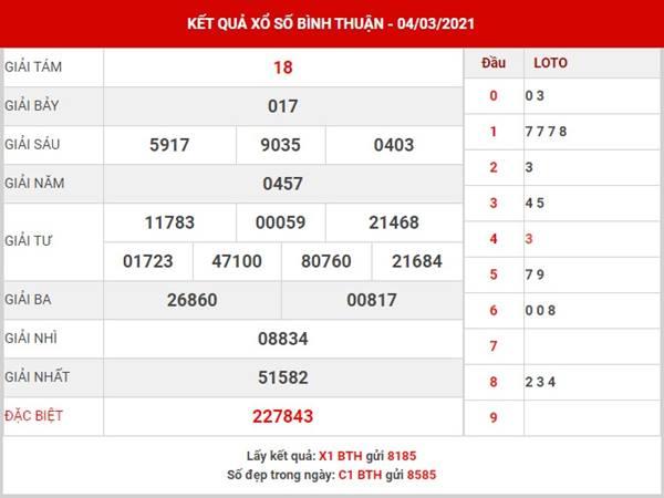 Soi cầu kết quả SX Bình Thuận thứ 2 ngày 11/3/2021
