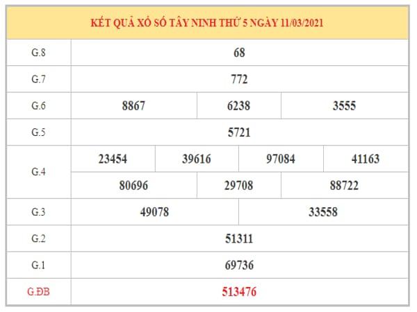 Phân tích KQXSTN ngày 18/3/2021 dựa trên kết quả kỳ trước