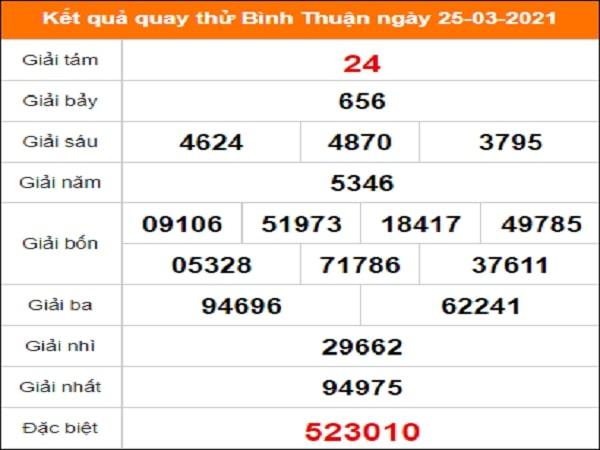 Quay thử xổ số Bình Thuận ngày 25/3/2021