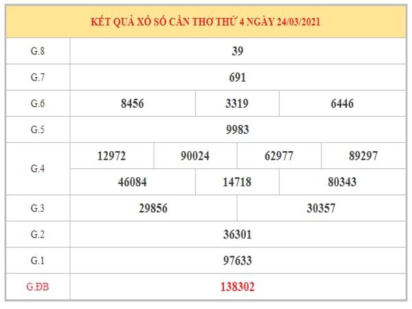 Nhận định KQXSCT ngày 31/3/2021 dựa trên kết quả kì trước