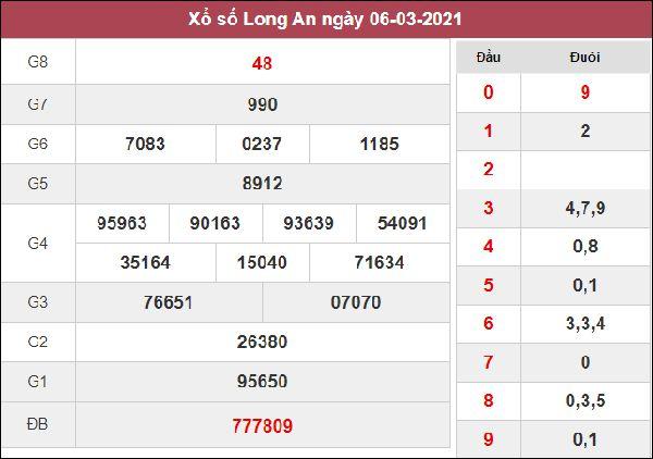 Thống kê XSLA 13/3/2021 tổng hợp loto gan VIP hôm nay