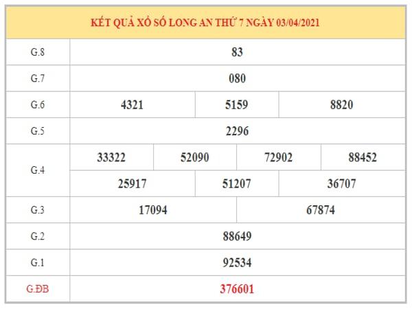 Phân tích KQXSLA ngày 10/4/2021 dựa trên kết quả kì trước