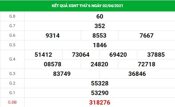 Soi cầu dự đoán XS Ninh Thuận Vip ngày 09/04/2021
