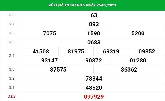 Soi cầu dự đoán XS Tây Ninh Vip ngày 01/04/2021