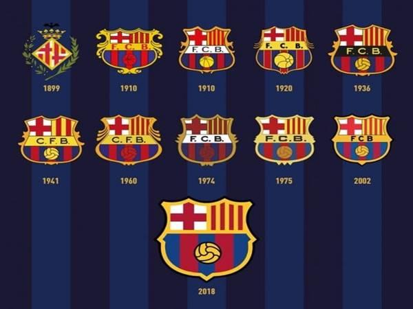 Top 5 Logo CLB bóng đá đẹp nhất tại giải La Liga (Tây Ban Nha)