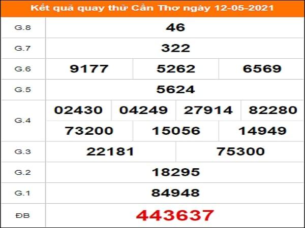 Quay thử xổ số Cần Thơ ngày 12/5/2021
