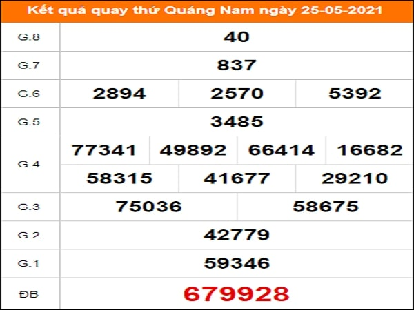 Quay thử xổ số Quảng Nam ngày 25/5/2021