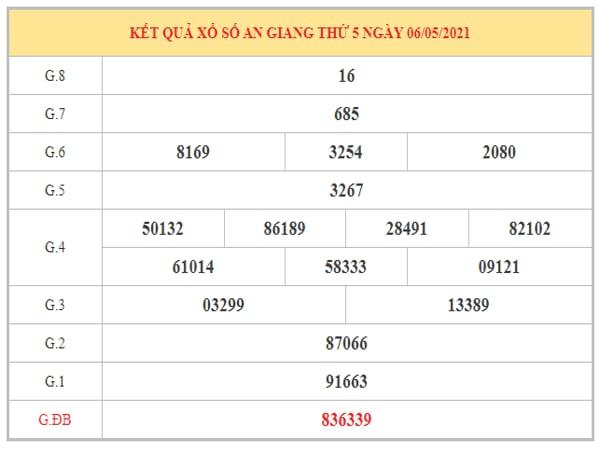 Phân tích KQXSAG ngày 13/5/2021 dựa trên kết quả kì trước