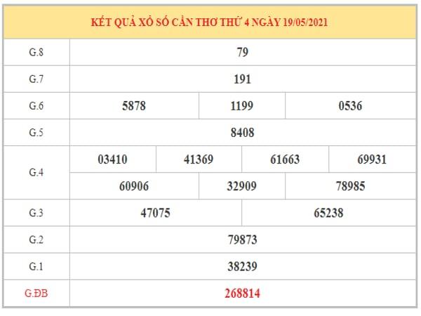 Thống kê KQXSCT ngày 26/5/2021 dựa trên kết quả kì trước