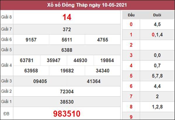 Dự đoán XSDT 17/5/2021 thứ 2 xác suất trúng cao nhất