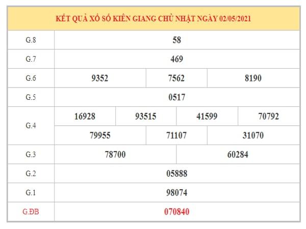 Thống kê KQXSKG ngày 9/5/2021 dựa trên kết quả kì trước