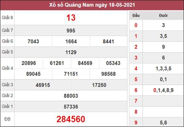 Dự đoán XSQNM 25/5/2021 chốt số đẹp giờ hoàng đạo