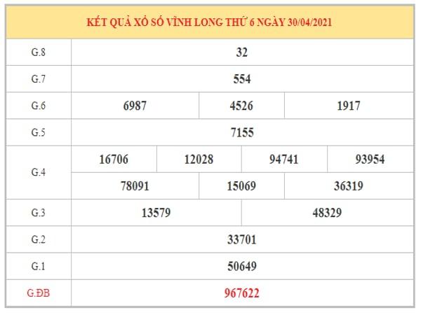 Phân tích KQXSVL ngày 7/5/2021 dựa trên kết quả kì trước