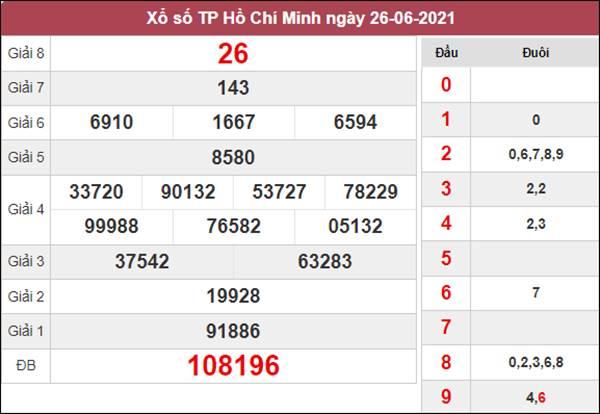 Phân tích XSHCM 28/6/2021 chốt loto số đẹp Hồ Chí Minh
