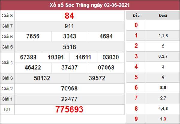 Soi cầu XSST 9/6/2021 xin số đề Sóc Trăng hôm nay