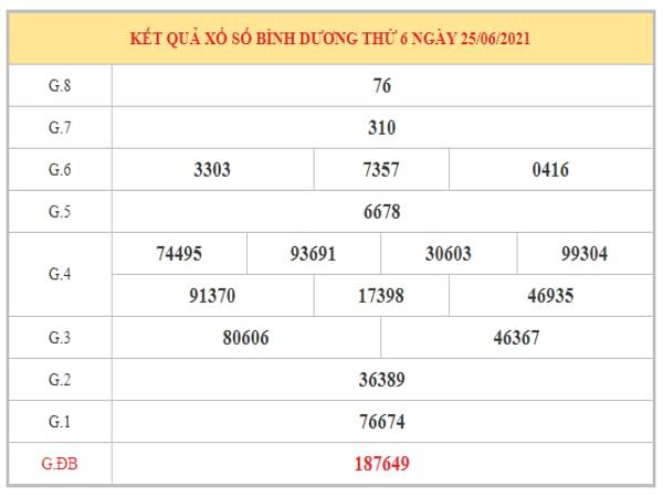 Phân tích KQXSBD ngày 2/7/2021 dựa trên kết quả kì trước