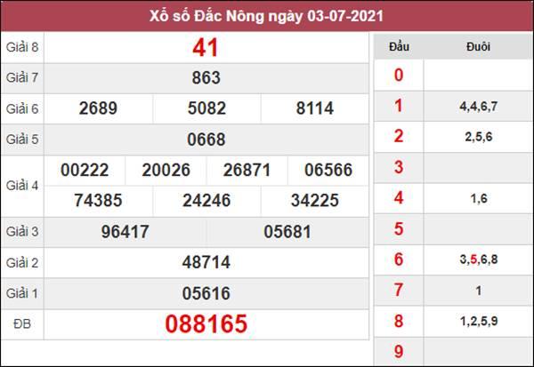 Dự đoán XSDNO 10/7/2021 chốt cặp số thần Tài thứ 7