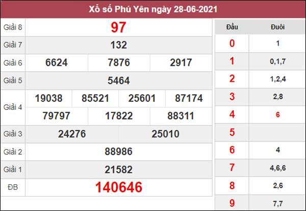 Thống kê XSPY 5/7/2021 chốt cầu lô VIP Phú Yên thứ 2