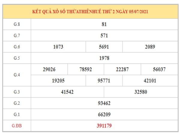 Phân tích KQXSTTH ngày 12/7/2021 dựa trên kết quả kì trước