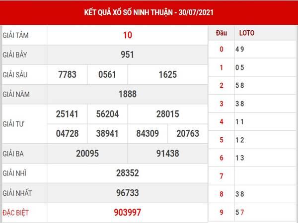 Thống kê xổ số Ninh Thuận thứ 6 ngày 6/8/2021