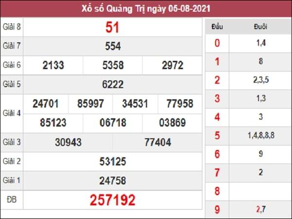 Dự đoán XSQT 12-08-2021