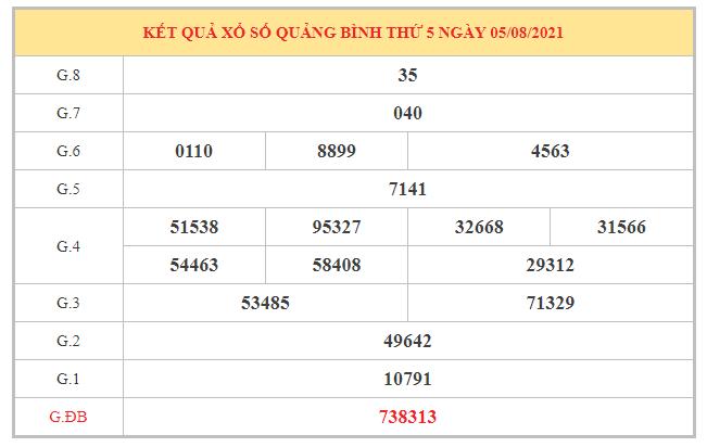 Soi cầu XSQB ngày 12/8/2021 dựa trên két quả kì trước