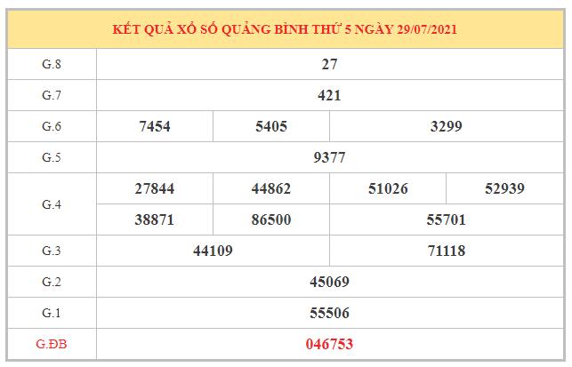 Thống kê KQXSQB ngày 5/8/2021 dựa trên kết quả kì trước