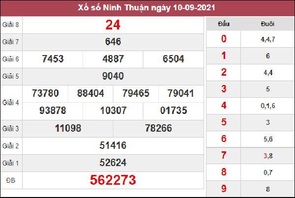 Thống kê XSNT 17/9/2021 chốt số đẹp giờ vàng hôm nay