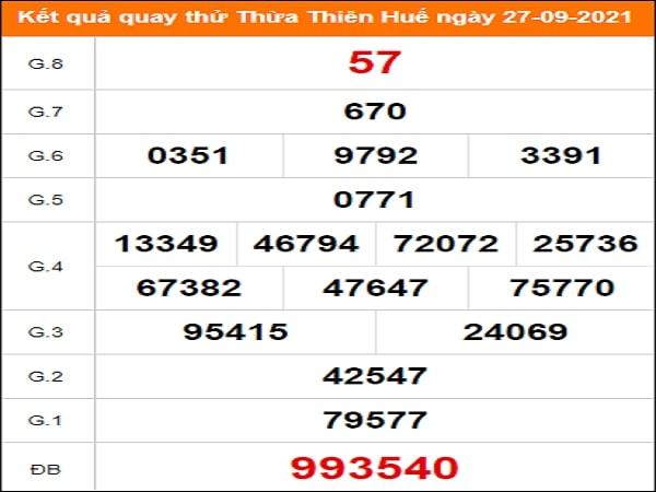 Quay thử xổ số Thừa Thiên Huế ngày 27/9/2021