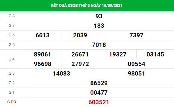 Soi cầu dự đoán xổ số Quảng Bình 23/9/2021 chuẩn xác