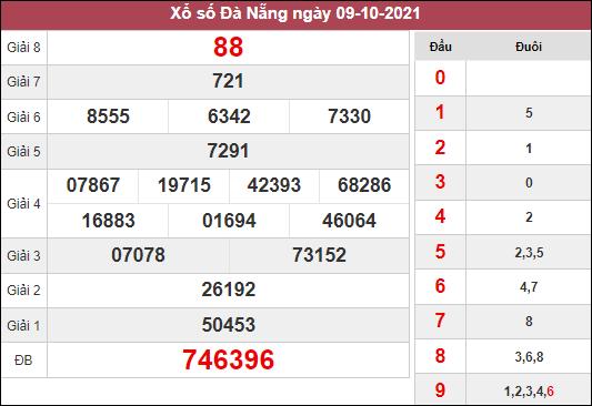 Phân tích KQXSDNG ngày 13/10/2021 chốt số Đà Nẵng thứ 4