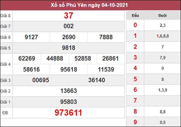 Nhận định KQXS Phú Yên 11/10/2021 thứ 2 miễn phí